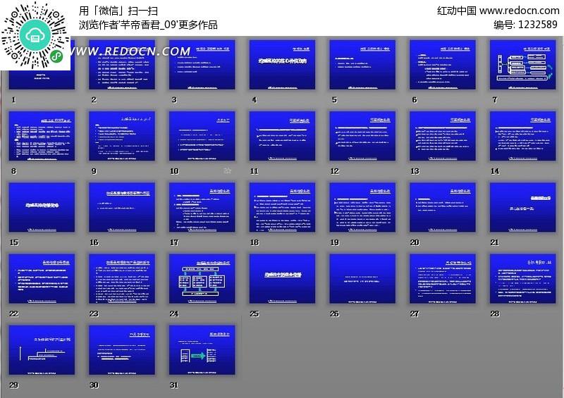 ppt模板/ppt图表